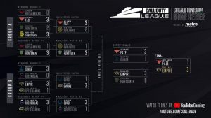CDL Chicago Home Series full bracket, showing Dallas' run to the tournament crown
